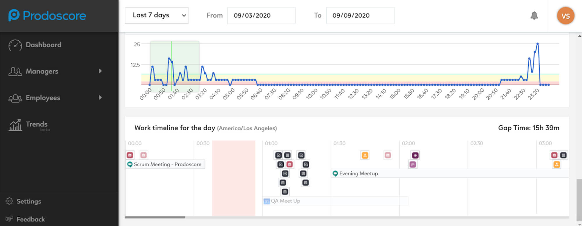 Bullhorn integration timeline on Prodoscore Dashboard