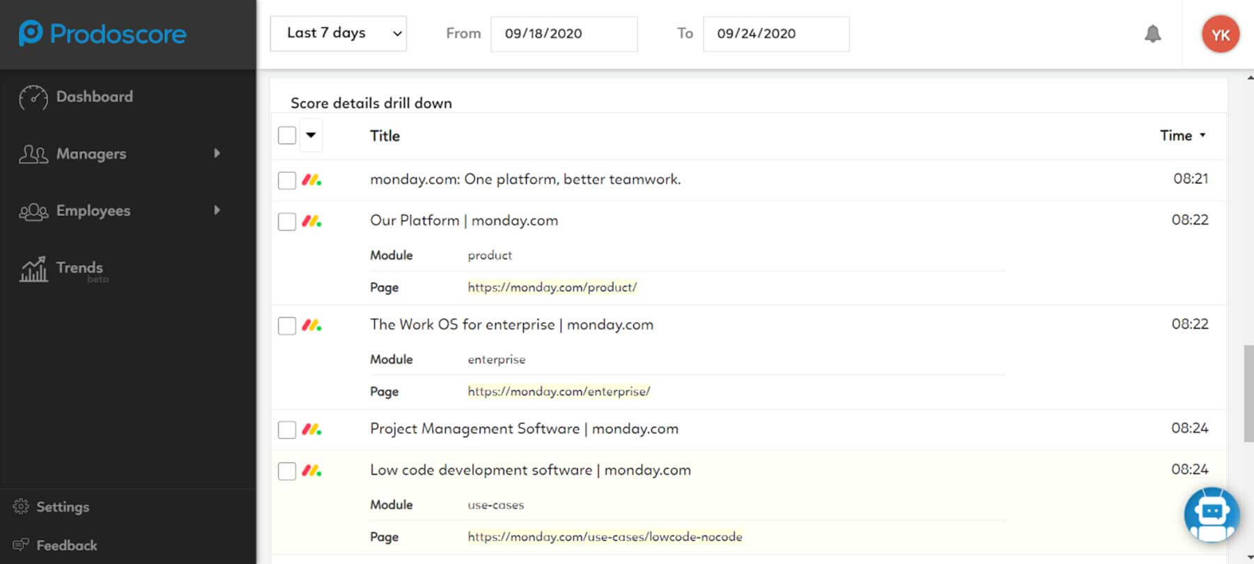 Prodoscore Dashboard - monday.com Integration